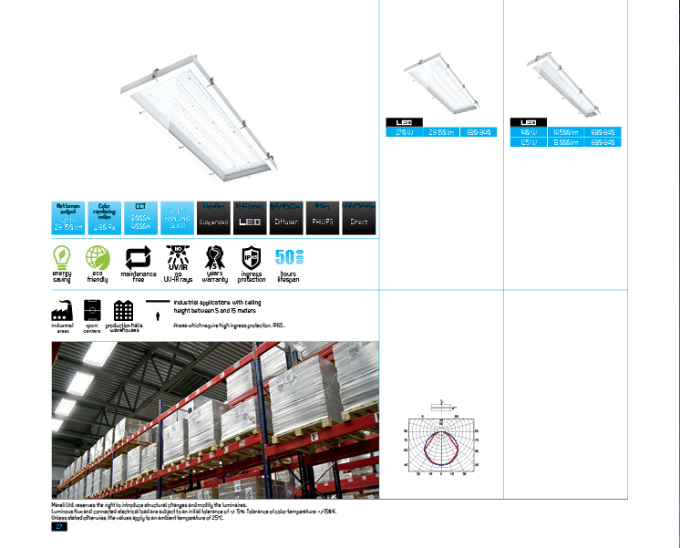 High Bay LED Brochure